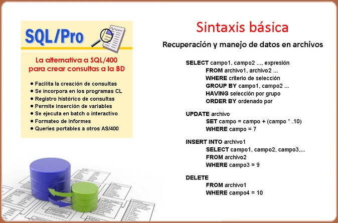 SQL/Pro- La alternativa a SQL/400 de IBM